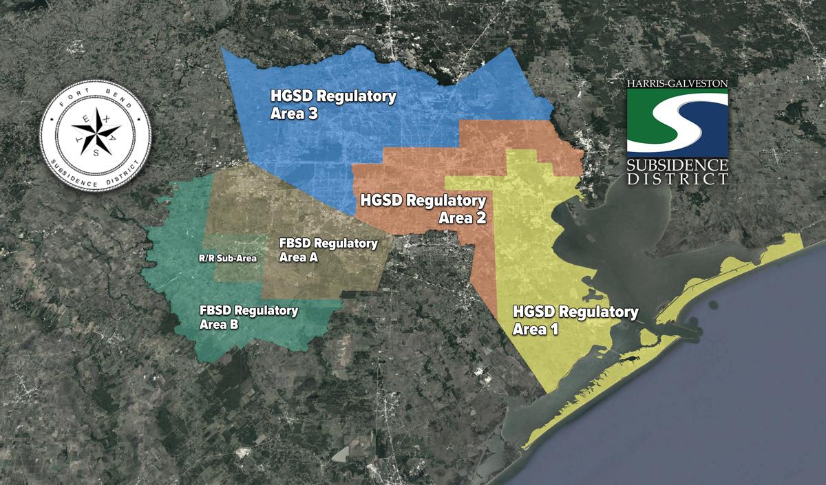 HGSD and FBSD Regulatory Areas